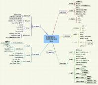 思考的整理术:创造性思维从何而来