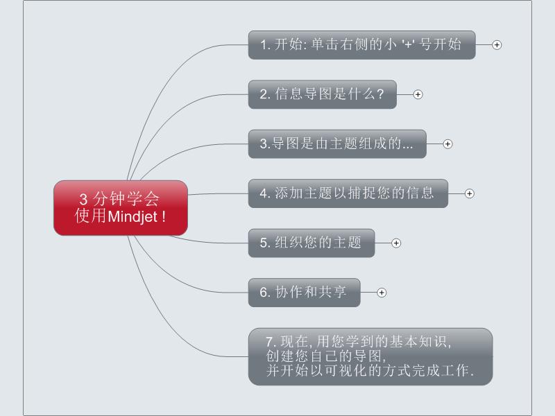 qq西游送花_3 分钟学会 使用Mindjet--MindManager中文官网