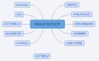 Web前端技能树