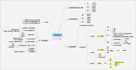 框架营销秘籍