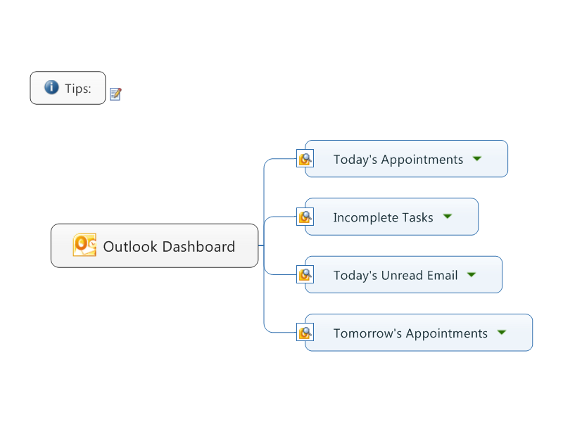 Outlook Dashboard