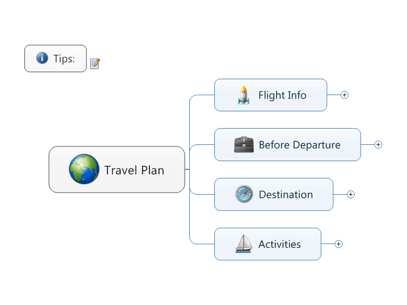 Travel Plan