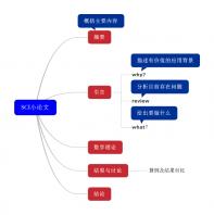 thinking in java 5 中文 版