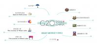 一图尽知杭州与G20峰会