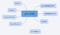 Java IO流