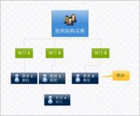 组织架构图(一)