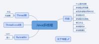 Java 多线程