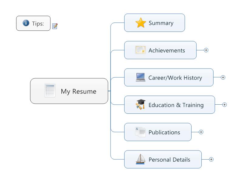 Resume Map