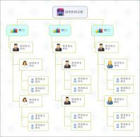 组织架构图(三)