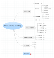 Linux Security Coaching